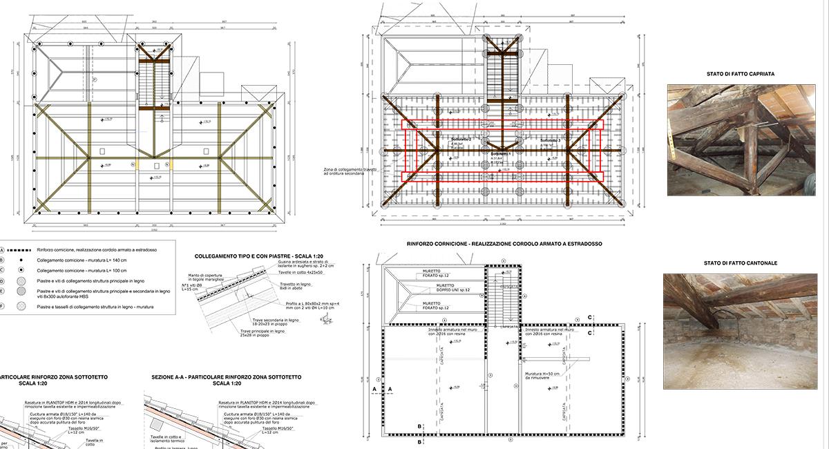 Bimo Open Innovation Ristrutturazione Hbim Di Un Edificio